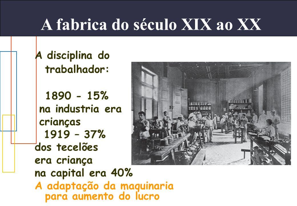 A fabrica do século XIX ao XX
