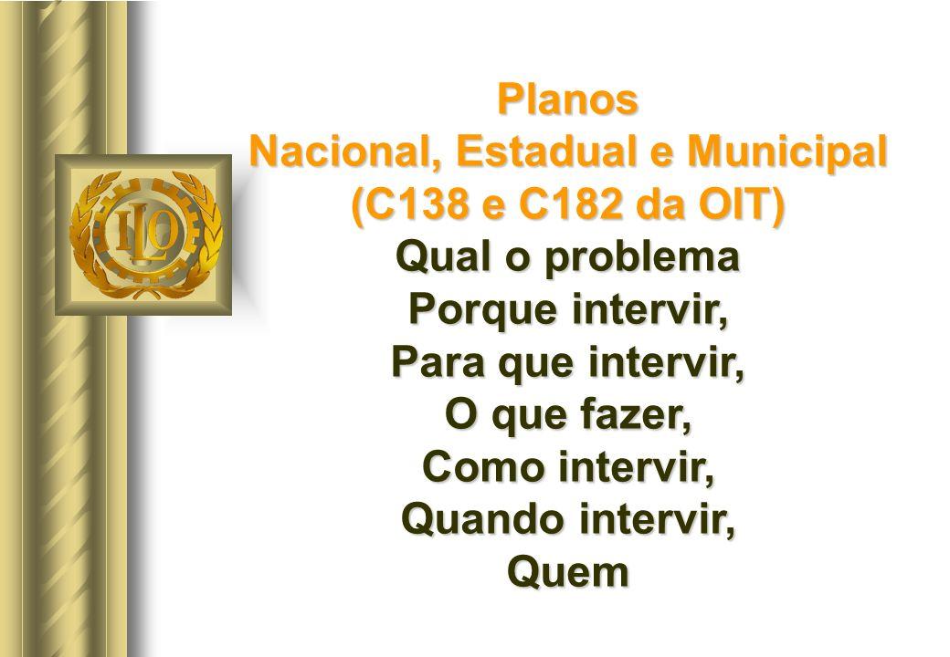 Nacional, Estadual e Municipal