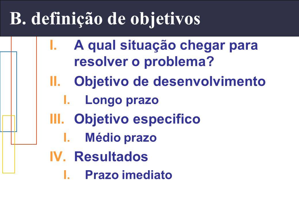 B. definição de objetivos