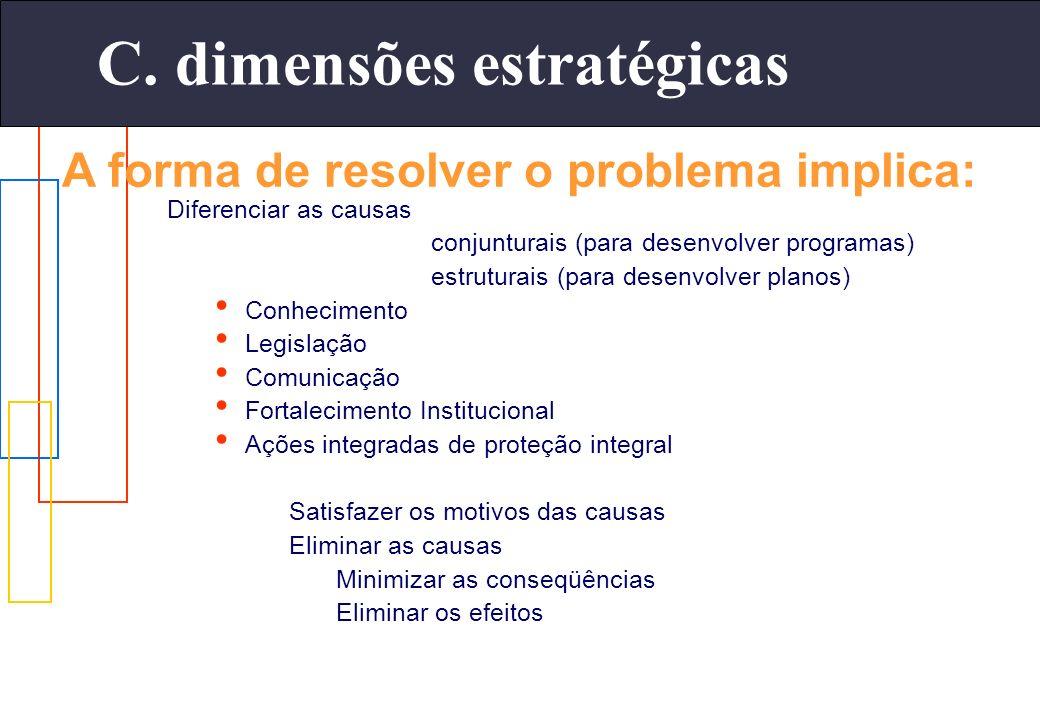 C. dimensões estratégicas