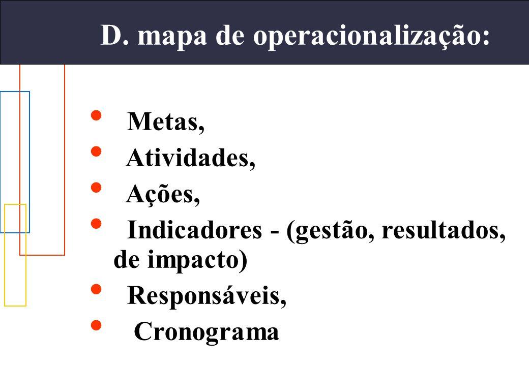 D. mapa de operacionalização: