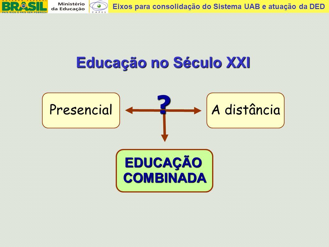 Educação no Século XXI Presencial A distância EDUCAÇÃO COMBINADA