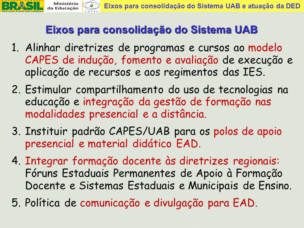 Eixos para consolidação do Sistema UAB