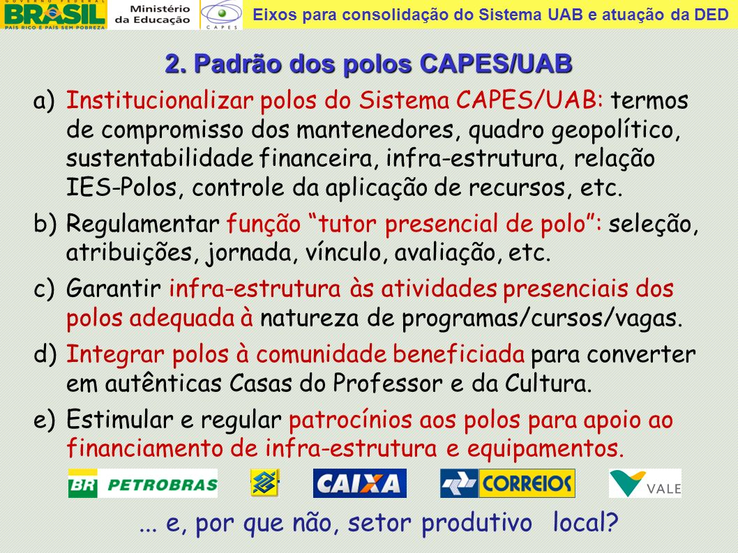 2. Padrão dos polos CAPES/UAB