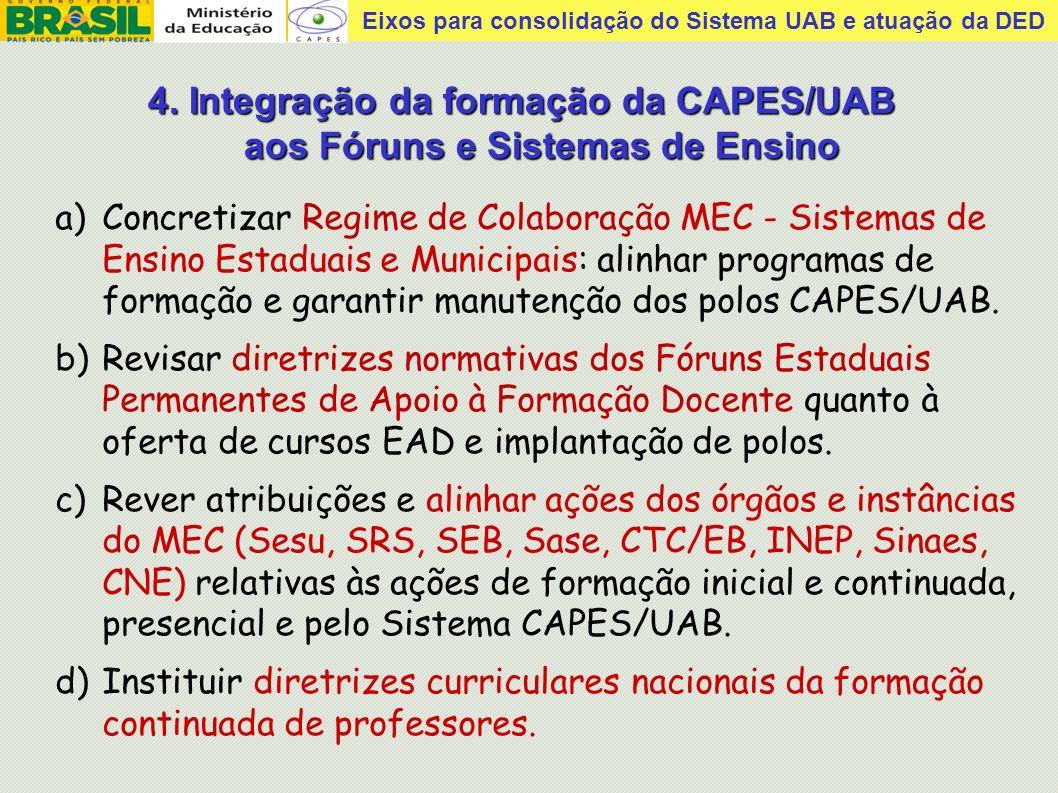 4. Integração da formação da CAPES/UAB aos Fóruns e Sistemas de Ensino