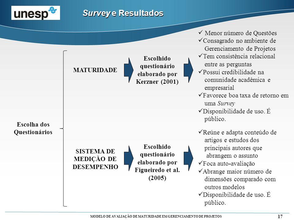 Survey e Resultados Menor número de Questões Consagrado no ambiente de