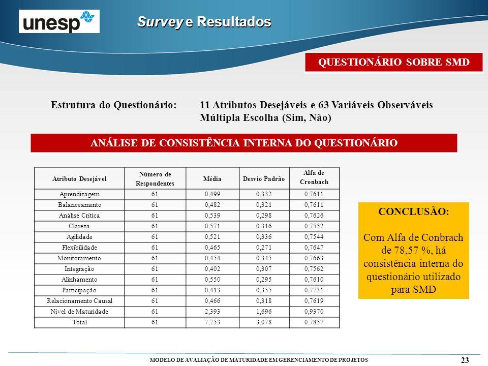 Survey e Resultados QUESTIONÁRIO SOBRE SMD