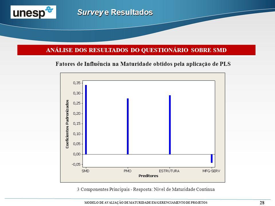 Survey e Resultados ANÁLISE DOS RESULTADOS DO QUESTIONÁRIO SOBRE SMD