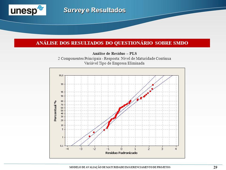 Survey e Resultados ANÁLISE DOS RESULTADOS DO QUESTIONÁRIO SOBRE SMDO
