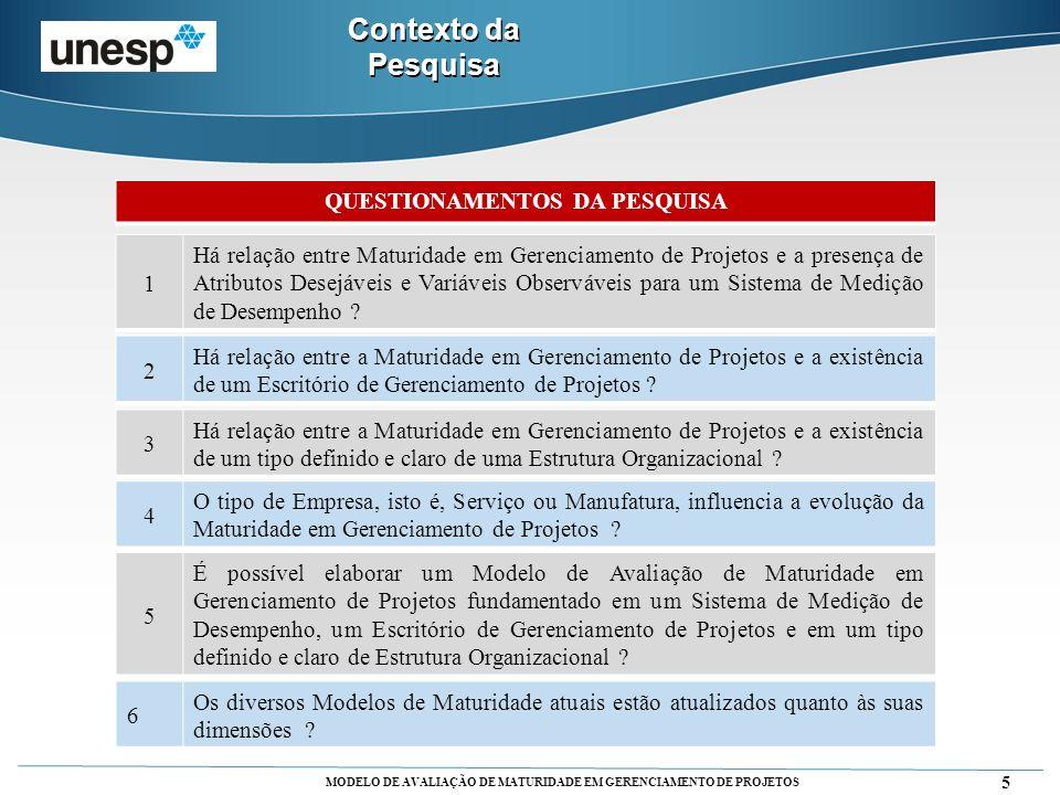 QUESTIONAMENTOS DA PESQUISA