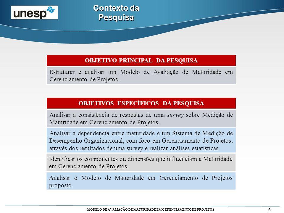 OBJETIVO PRINCIPAL DA PESQUISA OBJETIVOS ESPECÍFICOS DA PESQUISA