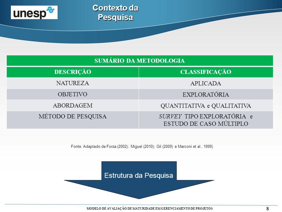 SUMÁRIO DA METODOLOGIA