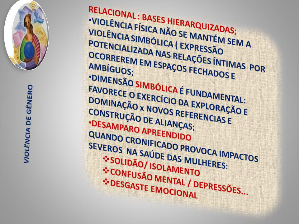 RELACIONAL : BASES HIERARQUIZADAS;