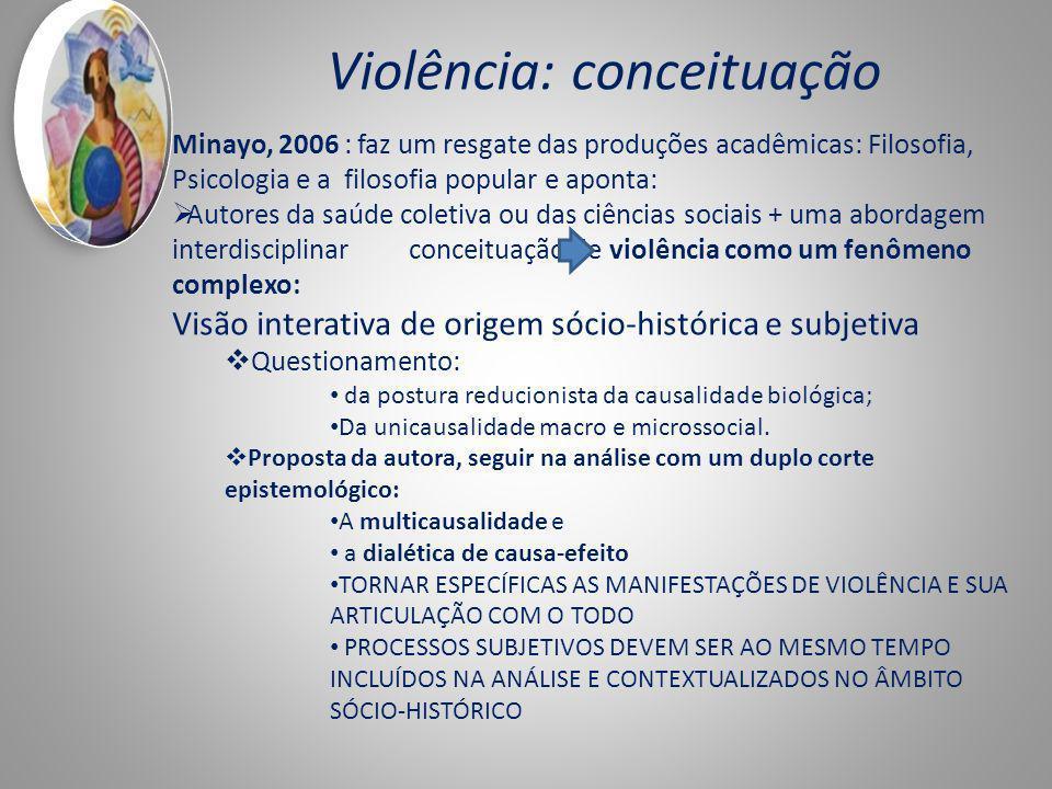 Violência: conceituação