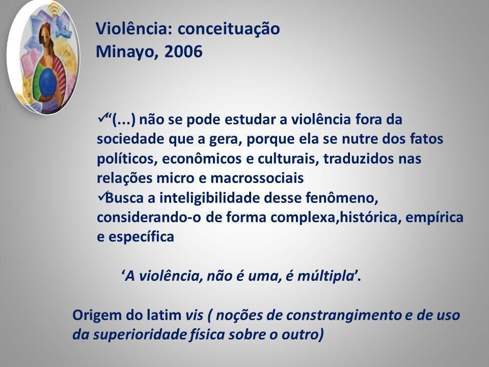 Violência: conceituação Minayo, 2006