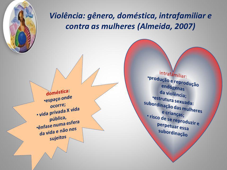 Violência: gênero, doméstica, intrafamiliar e contra as mulheres (Almeida, 2007)