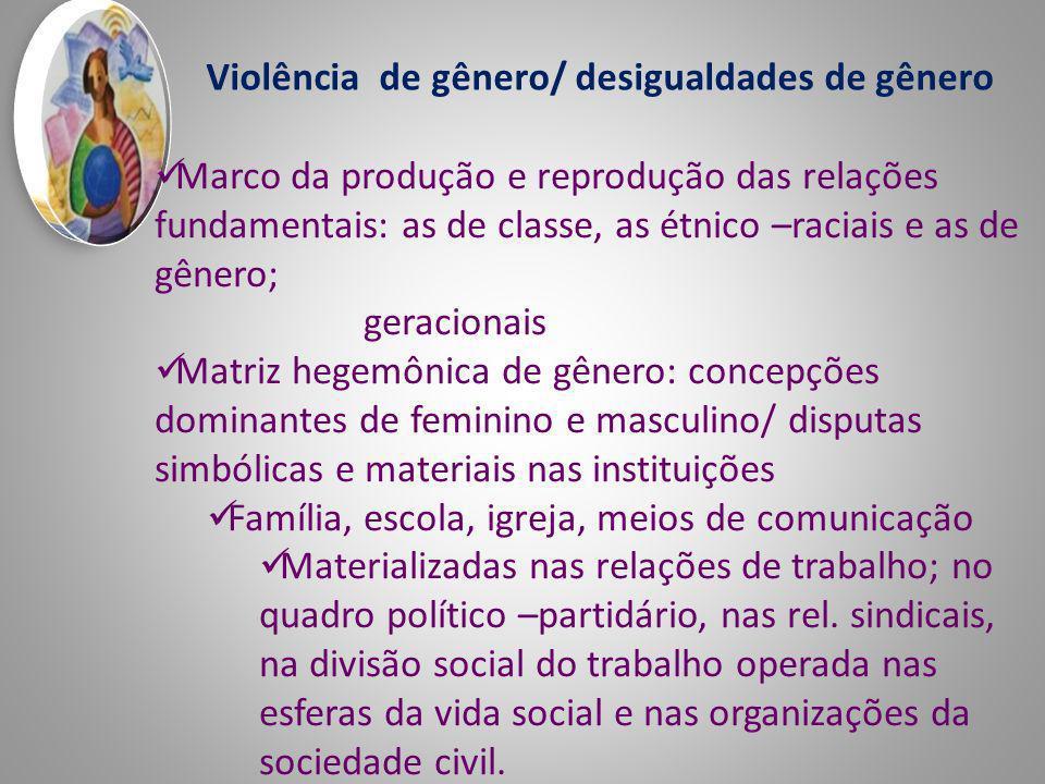 Violência de gênero/ desigualdades de gênero