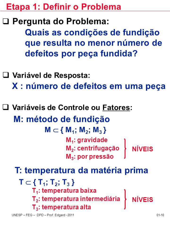 Variáveis de Controle ou Fatores: