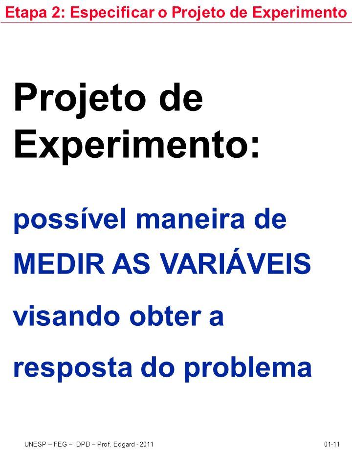 Projeto de Experimento: