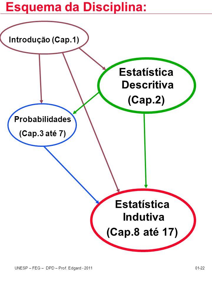 Estatística Descritiva (Cap.2) Estatística Indutiva (Cap.8 até 17)