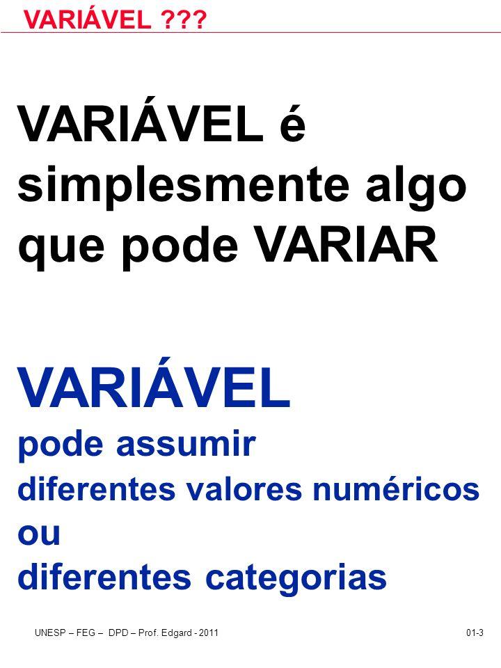 VARIÁVEL VARIÁVEL é simplesmente algo que pode VARIAR pode assumir