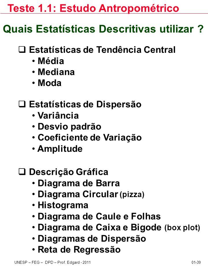 Teste 1.1: Estudo Antropométrico