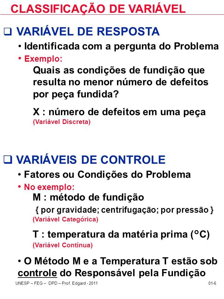 VARIÁVEL DE RESPOSTA CLASSIFICAÇÃO DE VARIÁVEL VARIÁVEIS DE CONTROLE