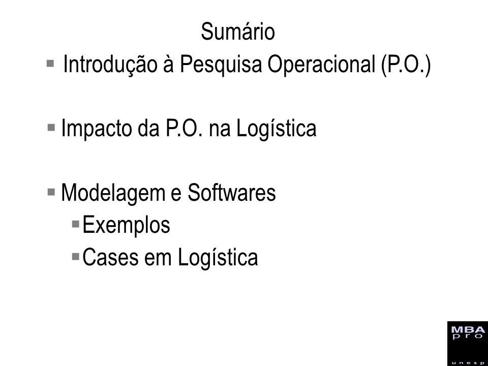 Introdução à Pesquisa Operacional (P.O.)