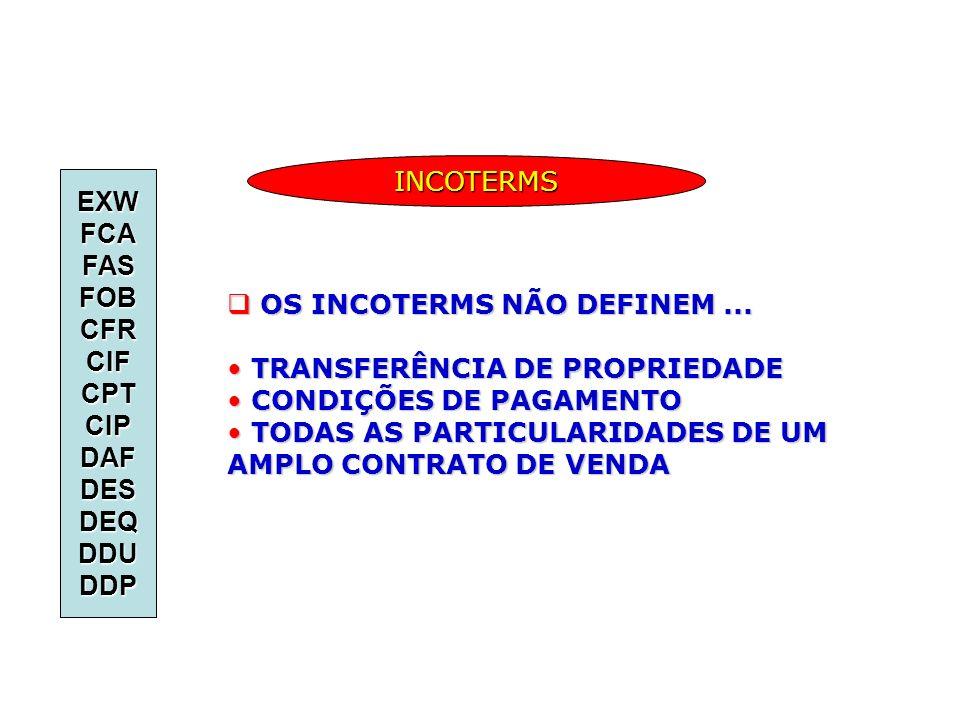 INCOTERMS EXW. FCA. FAS. FOB. CFR. CIF. CPT. CIP. DAF. DES. DEQ. DDU. DDP. OS INCOTERMS NÃO DEFINEM ...