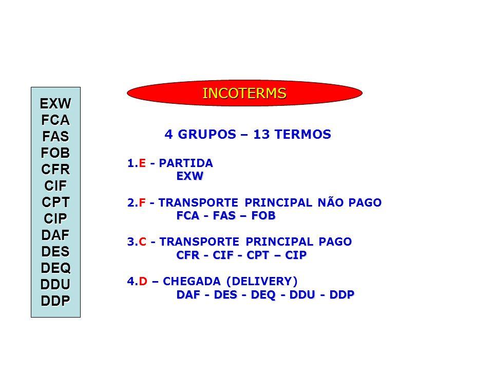 EXW FCA FAS FOB CFR CIF CPT CIP DAF DES DEQ DDU DDP