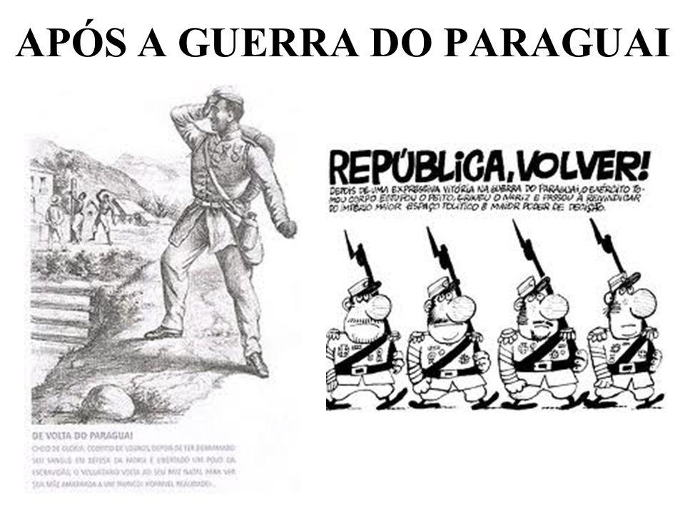 APÓS A GUERRA DO PARAGUAI
