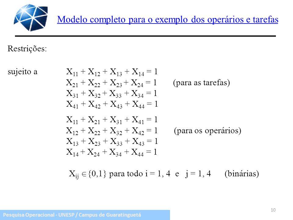 Modelo completo para o exemplo dos operários e tarefas