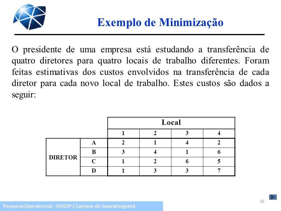 Exemplo de Minimização
