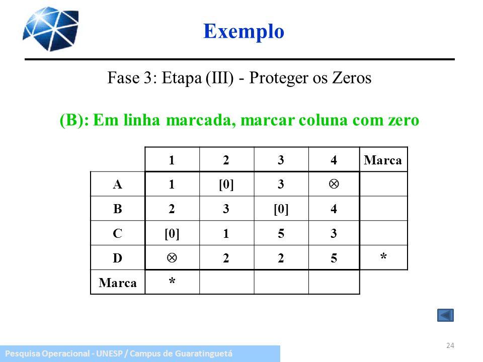 (B): Em linha marcada, marcar coluna com zero