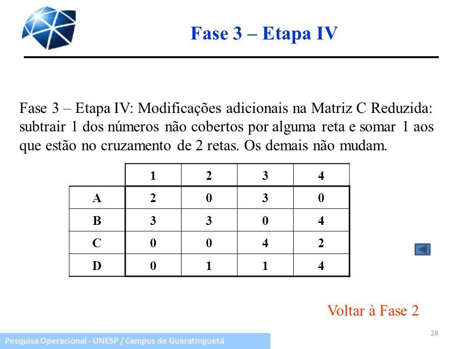 Fase 3 – Etapa IV