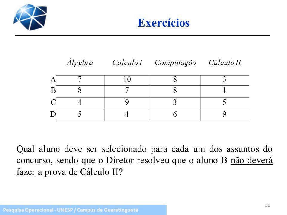 ExercíciosÁlgebra. Cálculo I. Computação. Cálculo II. A. 7. 10. 8. 3. B. 1. C. 4. 9. 5. D. 6.