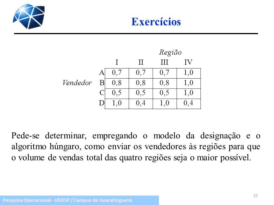 Exercícios Região. I. II. III. IV. A. 0,7. 1,0. Vendedor. B. 0,8. C. 0,5. D. 0,4.
