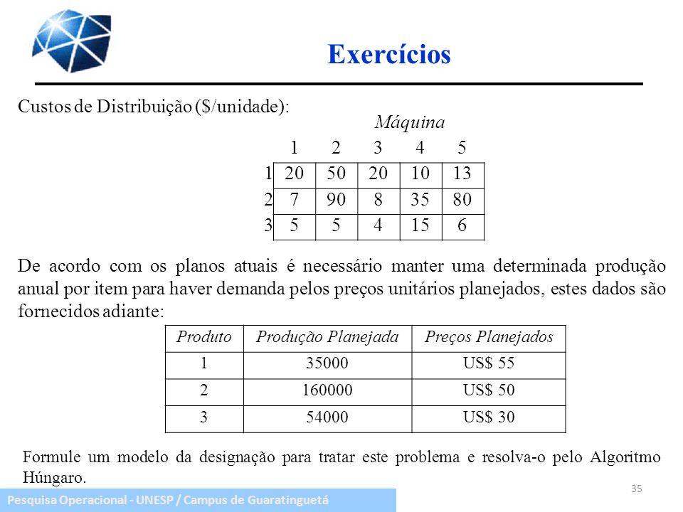 Exercícios Custos de Distribuição ($/unidade):