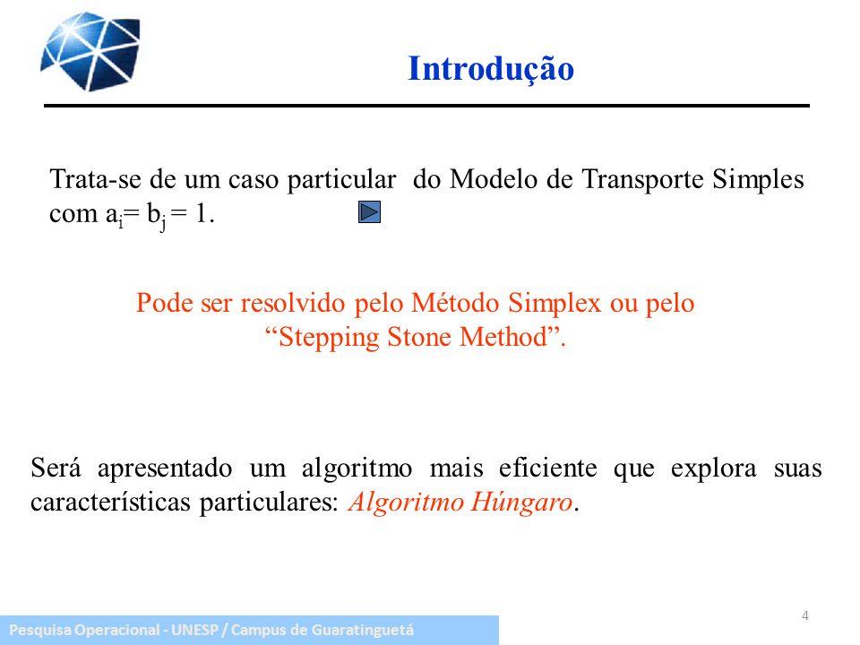 Introdução Trata-se de um caso particular do Modelo de Transporte Simples com ai= bj = 1. Pode ser resolvido pelo Método Simplex ou pelo.