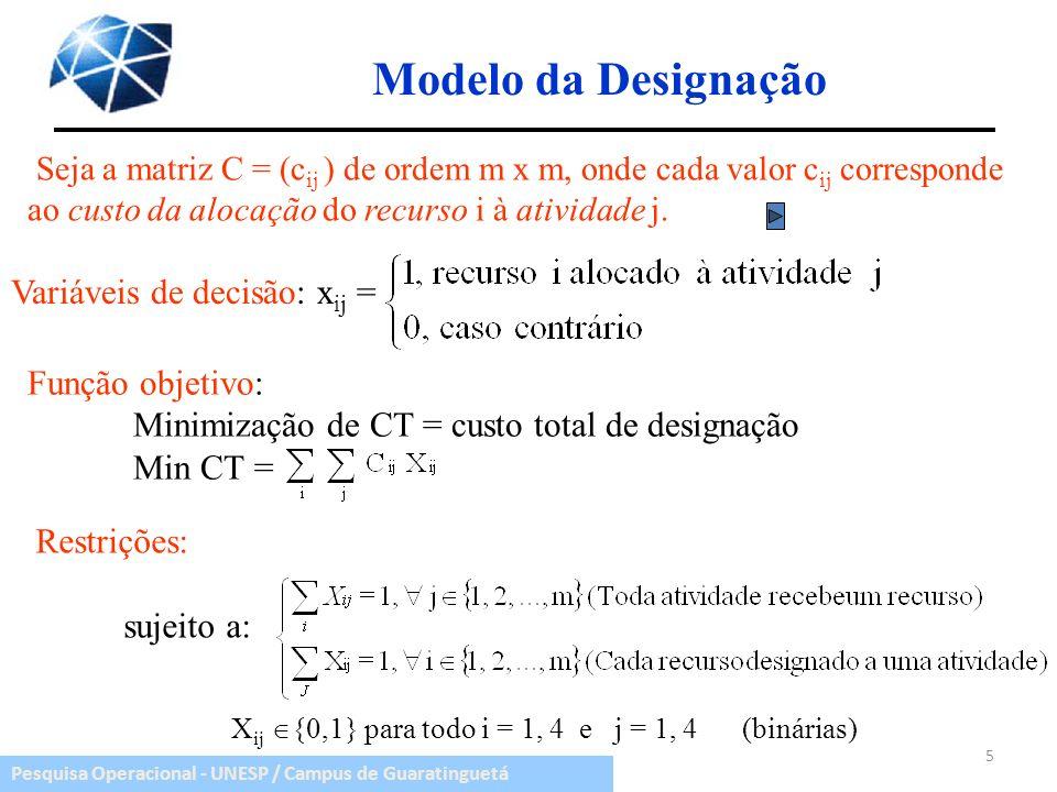 Modelo da Designação Seja a matriz C = (cij ) de ordem m x m, onde cada valor cij corresponde ao custo da alocação do recurso i à atividade j.