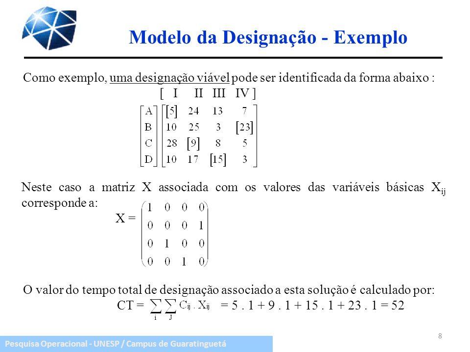 Modelo da Designação - Exemplo