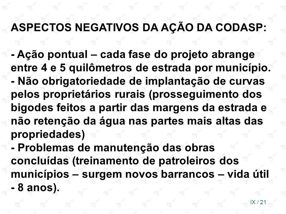 ASPECTOS NEGATIVOS DA AÇÃO DA CODASP: - Ação pontual – cada fase do projeto abrange entre 4 e 5 quilômetros de estrada por município.