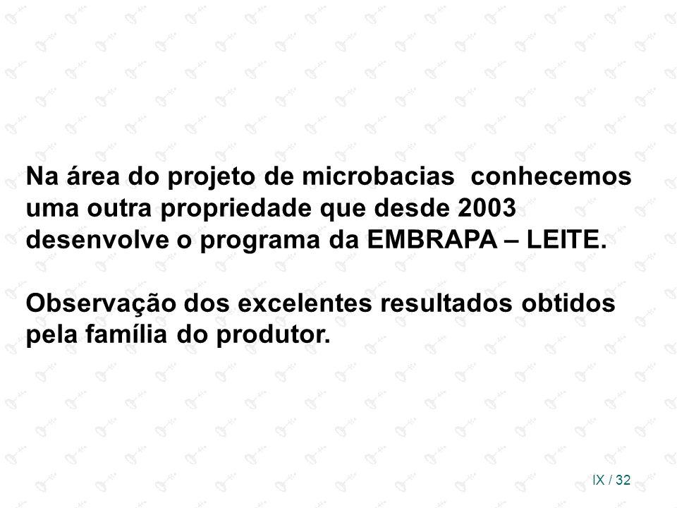 Na área do projeto de microbacias conhecemos uma outra propriedade que desde 2003 desenvolve o programa da EMBRAPA – LEITE.