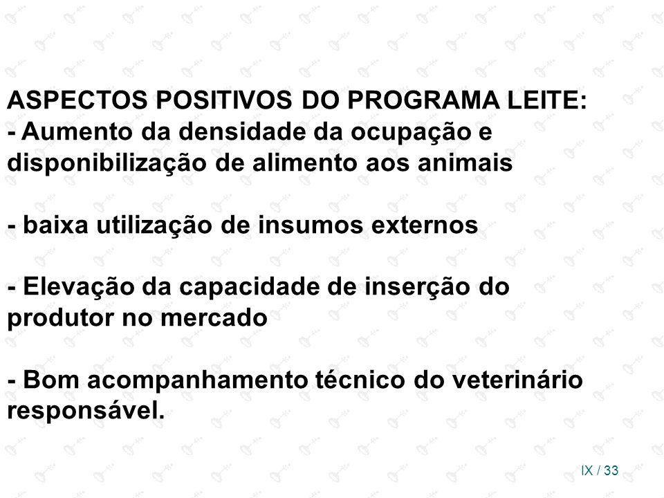 ASPECTOS POSITIVOS DO PROGRAMA LEITE: - Aumento da densidade da ocupação e disponibilização de alimento aos animais - baixa utilização de insumos externos - Elevação da capacidade de inserção do produtor no mercado - Bom acompanhamento técnico do veterinário responsável.