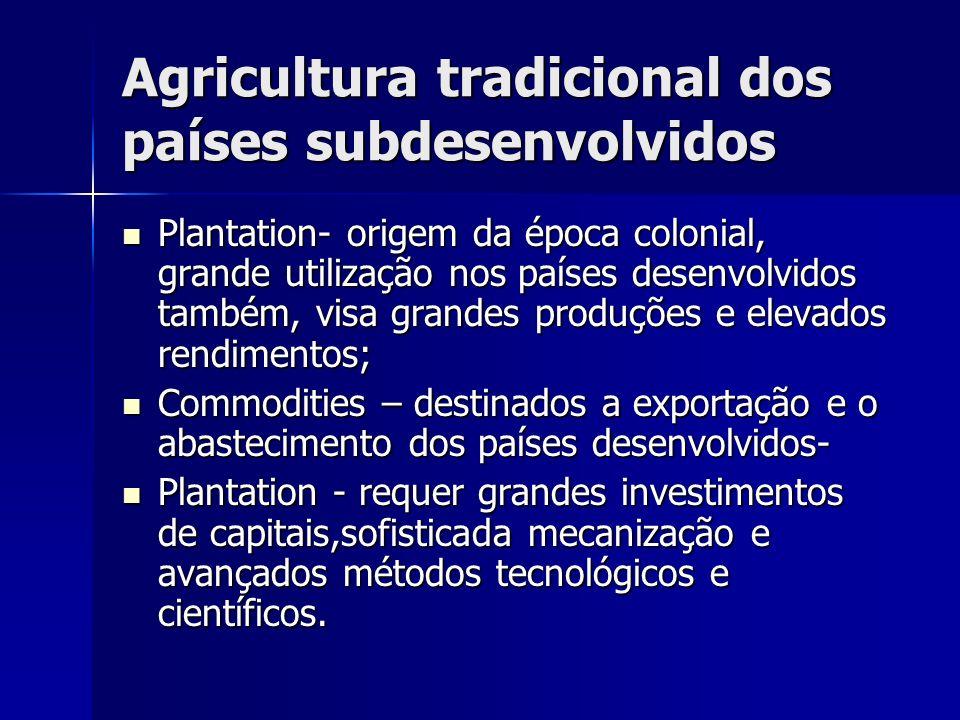 Agricultura tradicional dos países subdesenvolvidos
