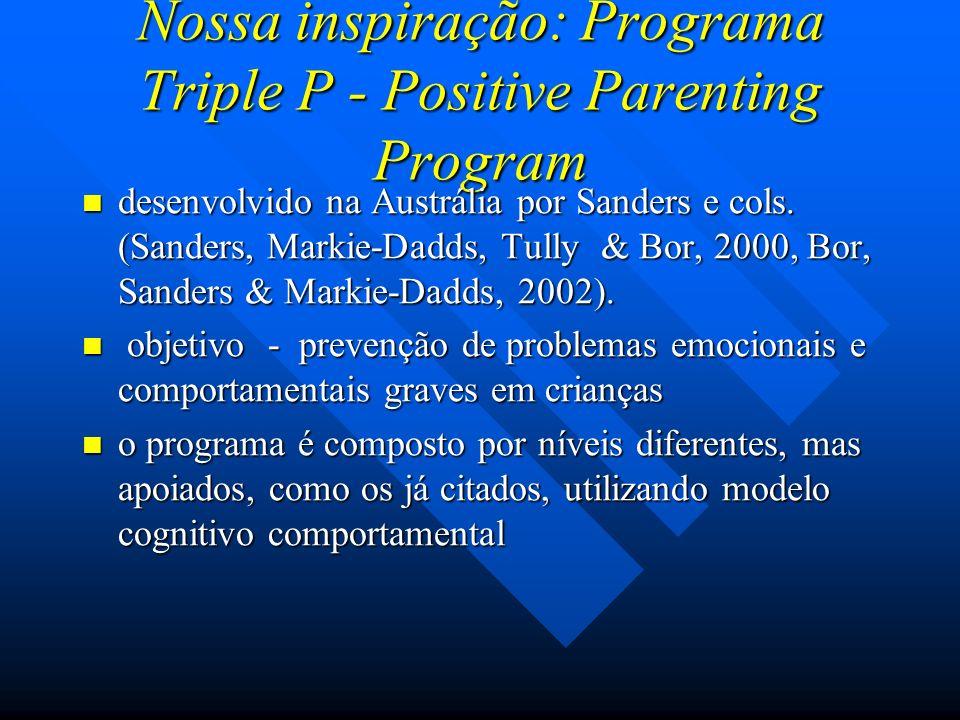 Nossa inspiração: Programa Triple P - Positive Parenting Program