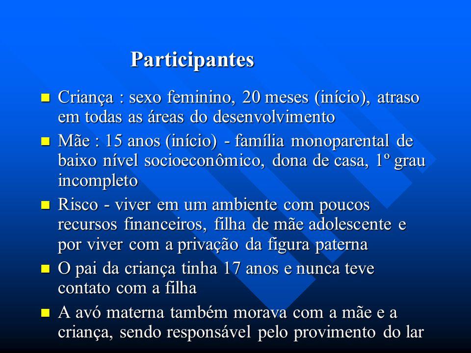 Participantes Criança : sexo feminino, 20 meses (início), atraso em todas as áreas do desenvolvimento.