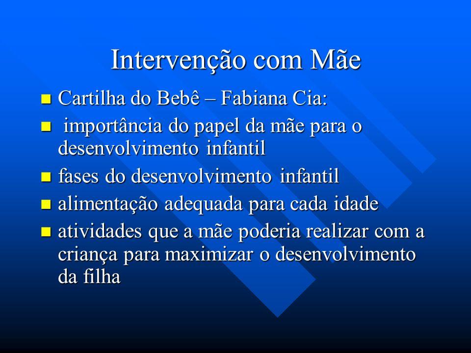 Intervenção com Mãe Cartilha do Bebê – Fabiana Cia: