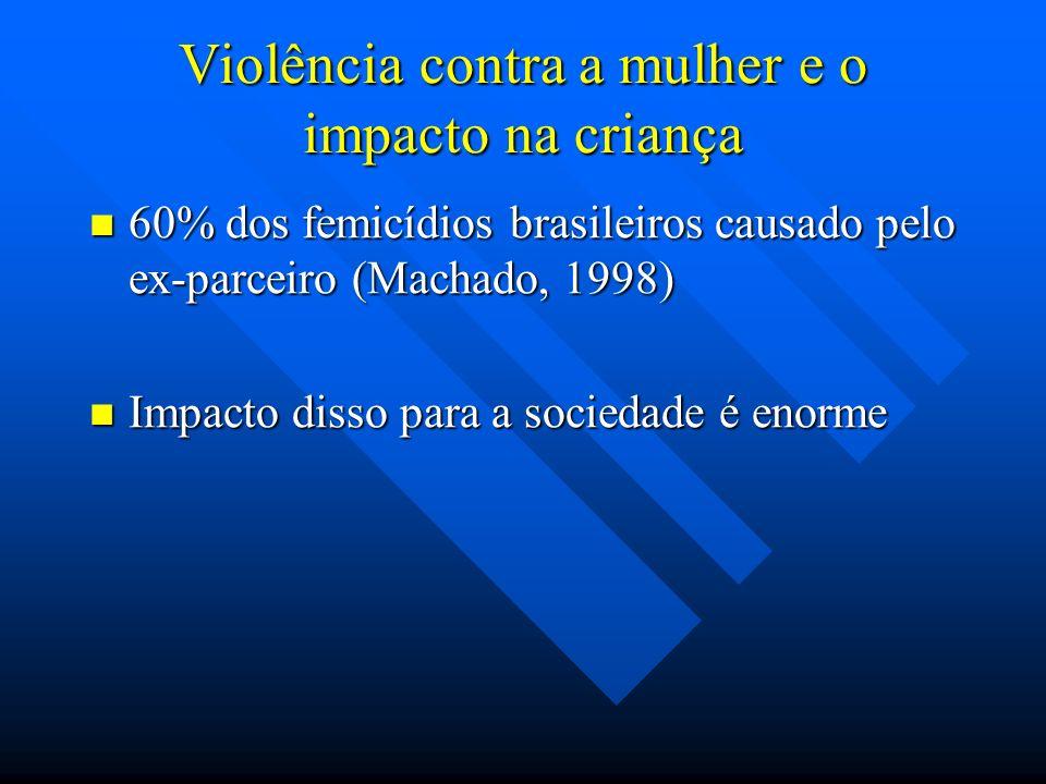 Violência contra a mulher e o impacto na criança