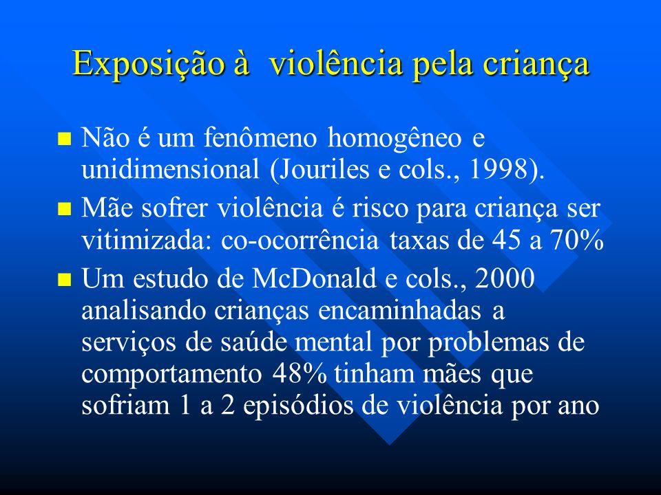 Exposição à violência pela criança